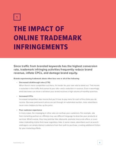The Impact of Online Trademark Infringements